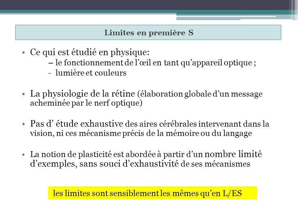 Limites en première S Ce qui est étudié en physique: – le fonctionnement de lœil en tant quappareil optique ; -lumière et couleurs La physiologie de l
