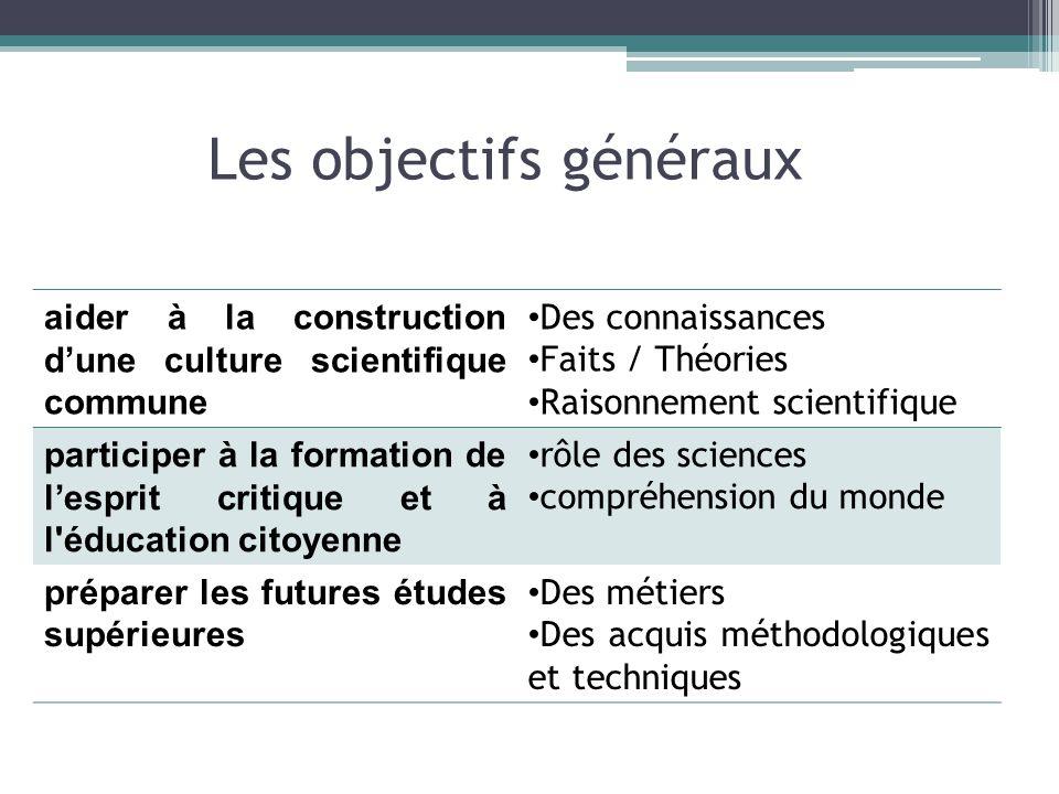 Les objectifs généraux aider à la construction dune culture scientifique commune Des connaissances Faits / Théories Raisonnement scientifique particip