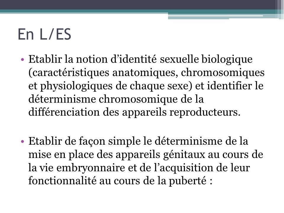 En L/ES Etablir la notion didentité sexuelle biologique (caractéristiques anatomiques, chromosomiques et physiologiques de chaque sexe) et identifier