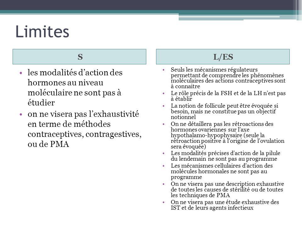 Limites SL/ES les modalités daction des hormones au niveau moléculaire ne sont pas à étudier on ne visera pas lexhaustivité en terme de méthodes contr