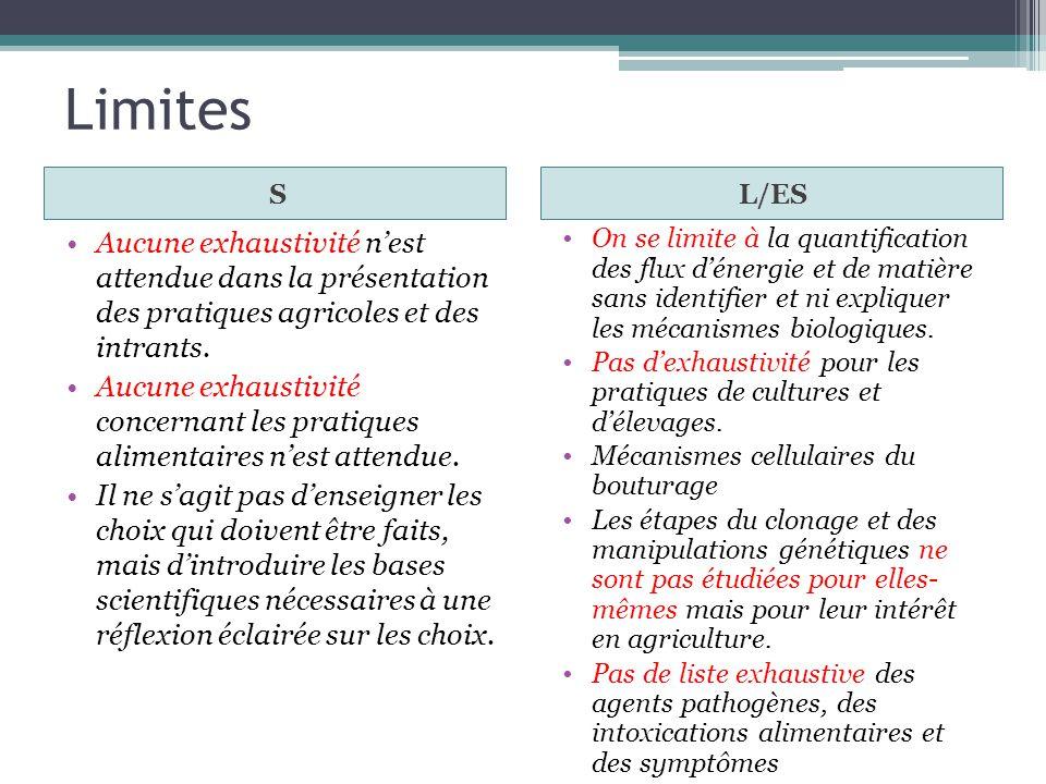 Limites SL/ES Aucune exhaustivité nest attendue dans la présentation des pratiques agricoles et des intrants. Aucune exhaustivité concernant les prati
