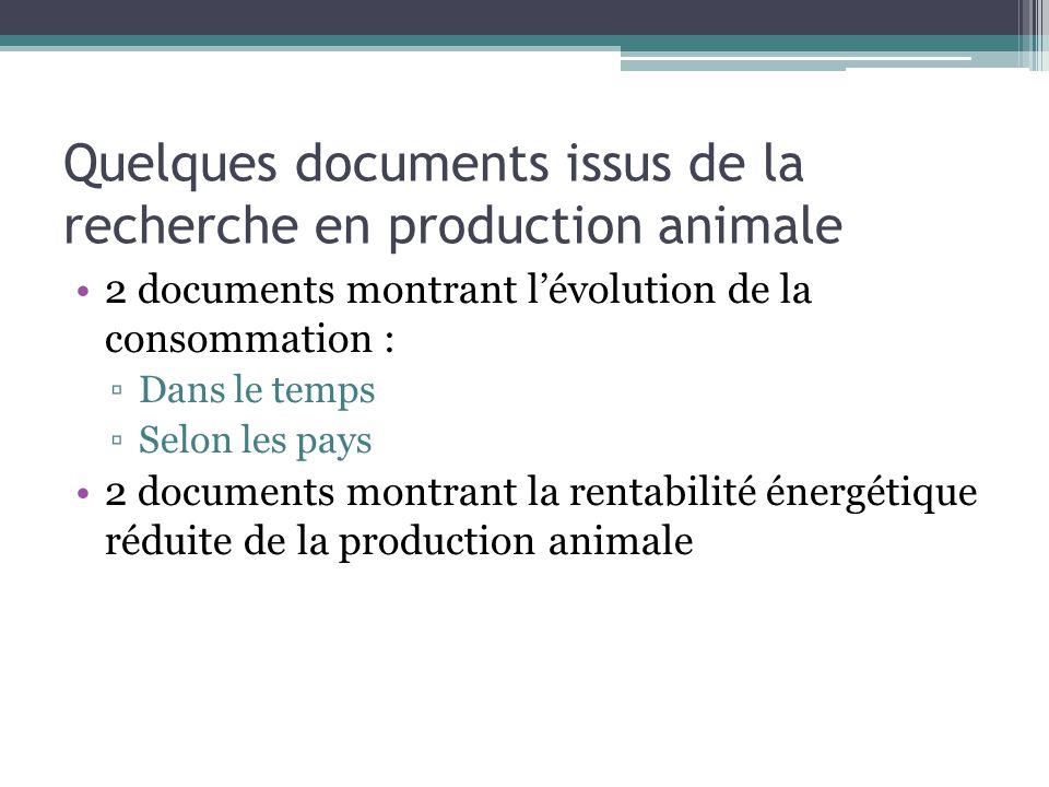 Quelques documents issus de la recherche en production animale 2 documents montrant lévolution de la consommation : Dans le temps Selon les pays 2 doc
