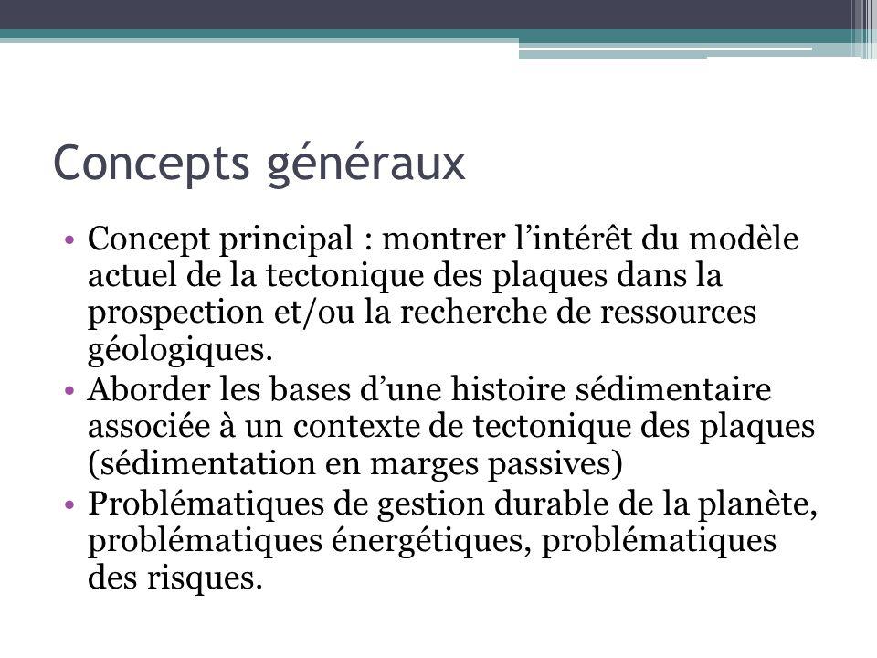 Concepts généraux Concept principal : montrer lintérêt du modèle actuel de la tectonique des plaques dans la prospection et/ou la recherche de ressour