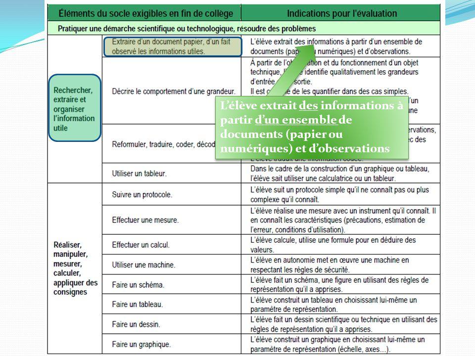 Lélève extrait des informations à partir dun ensemble de documents (papier ou numériques) et dobservations