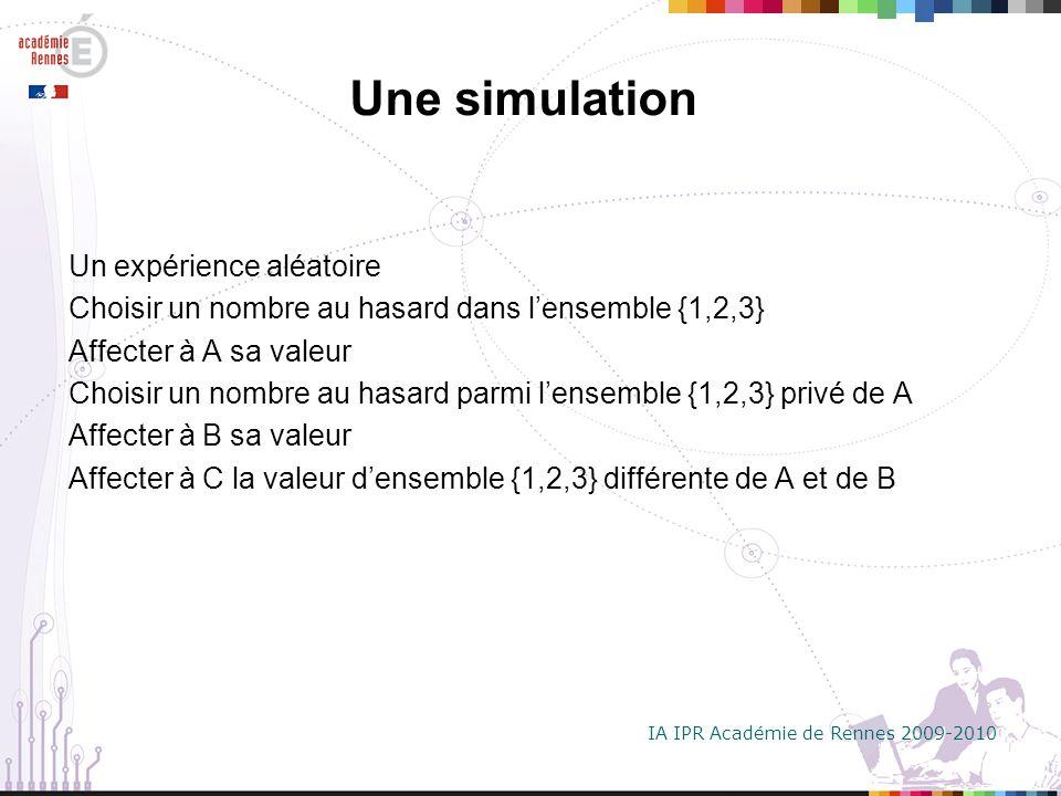 IA IPR Académie de Rennes 2009-2010 Une simulation Un expérience aléatoire Choisir un nombre au hasard dans lensemble {1,2,3} Affecter à A sa valeur Choisir un nombre au hasard parmi lensemble {1,2,3} privé de A Affecter à B sa valeur Affecter à C la valeur densemble {1,2,3} différente de A et de B