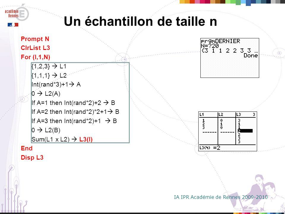 IA IPR Académie de Rennes 2009-2010 p échantillons de taille n Prompt P Clrlist L4,L5,L6 Prompt N ClrList L3 For (J,1,P) For (I,1,N) {1,2,3} L1 {1,1,1} L2 Int(rand*3)+1 A 0 L2(A) If A=1 then Int(rand*2)+2 B If A=2 then Int(rand*2)*2+1 B If A=3 then Int(rand*2)+1 B 0 L2(B) Sum(L1 x L2) L3(I) End Sum (L3=1)/N L4(J) Sum(L3=2)/N L5(J) Sum(L3=3)/N L5(J) End Disp L4,L5,L6