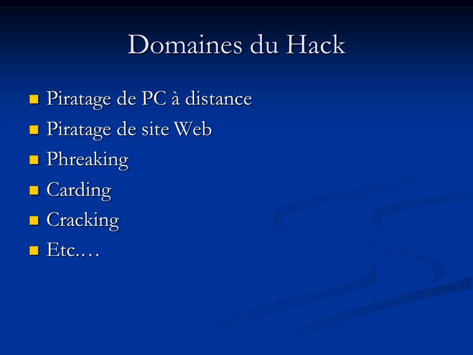 Piratage de PC à distance Piratage de PC à distance Piratage de site Web Piratage de site Web Phreaking Phreaking Carding Carding Cracking Cracking Etc.… Etc.…