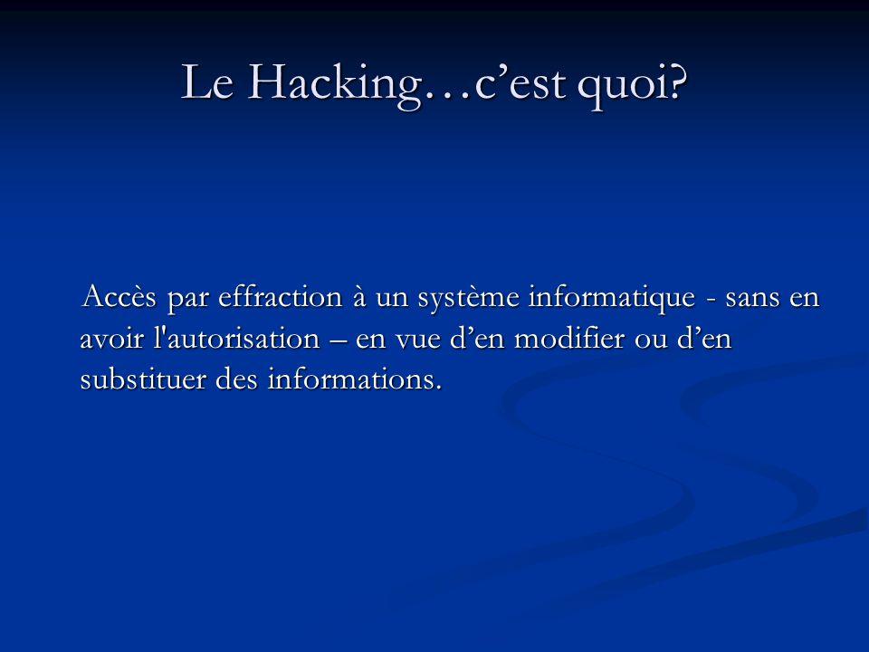 Le Hacking…cest quoi.