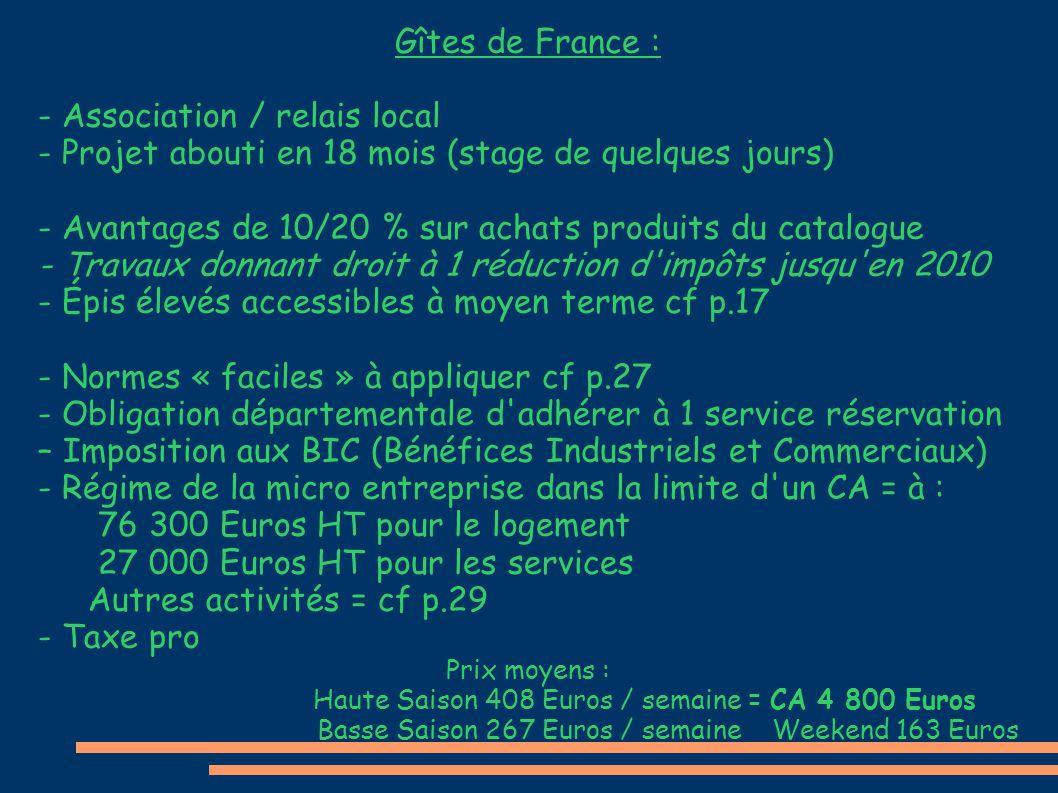 Gîtes de France : - Association / relais local - Projet abouti en 18 mois (stage de quelques jours) - Avantages de 10/20 % sur achats produits du cata