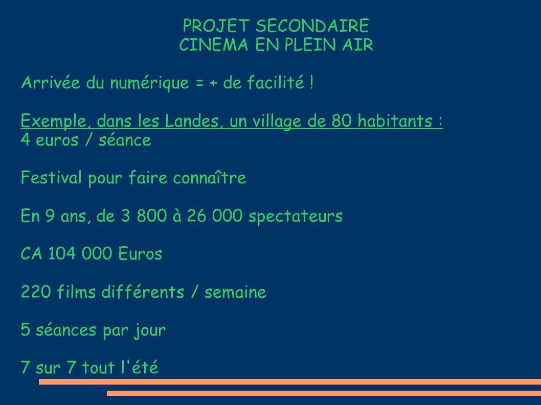 PROJET SECONDAIRE CINEMA EN PLEIN AIR Arrivée du numérique = + de facilité ! Exemple, dans les Landes, un village de 80 habitants : 4 euros / séance F