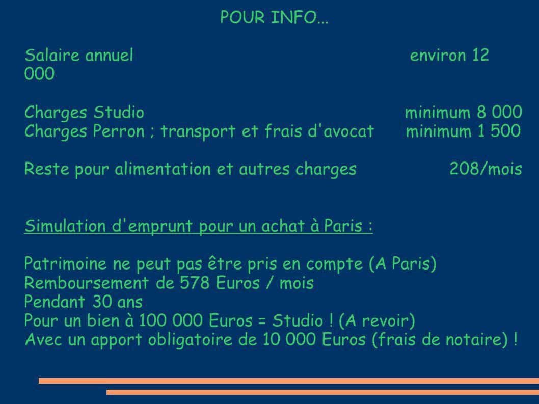 POUR INFO... Salaire annuel environ 12 000 Charges Studio minimum 8 000 Charges Perron ; transport et frais d'avocat minimum 1 500 Reste pour alimenta