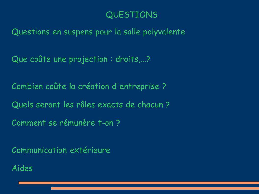 QUESTIONS Questions en suspens pour la salle polyvalente Que coûte une projection : droits,...? Combien coûte la création d'entreprise ? Quels seront