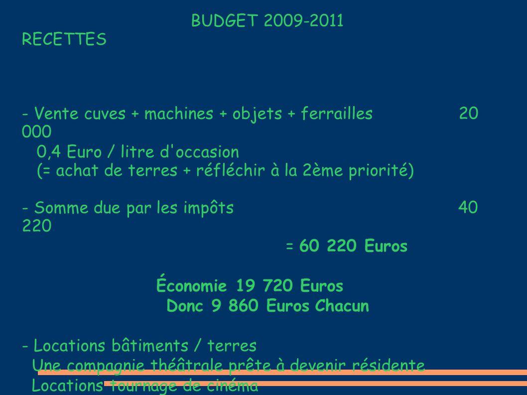 BUDGET 2009-2011 RECETTES - Vente cuves + machines + objets + ferrailles 20 000 0,4 Euro / litre d'occasion (= achat de terres + réfléchir à la 2ème p