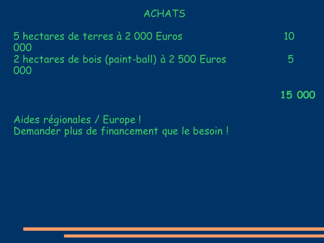 ACHATS 5 hectares de terres à 2 000 Euros 10 000 2 hectares de bois (paint-ball) à 2 500 Euros 5 000 15 000 Aides régionales / Europe ! Demander plus