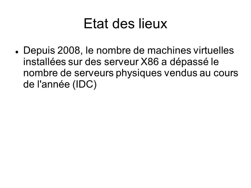 Etat des lieux Depuis 2008, le nombre de machines virtuelles installées sur des serveur X86 a dépassé le nombre de serveurs physiques vendus au cours