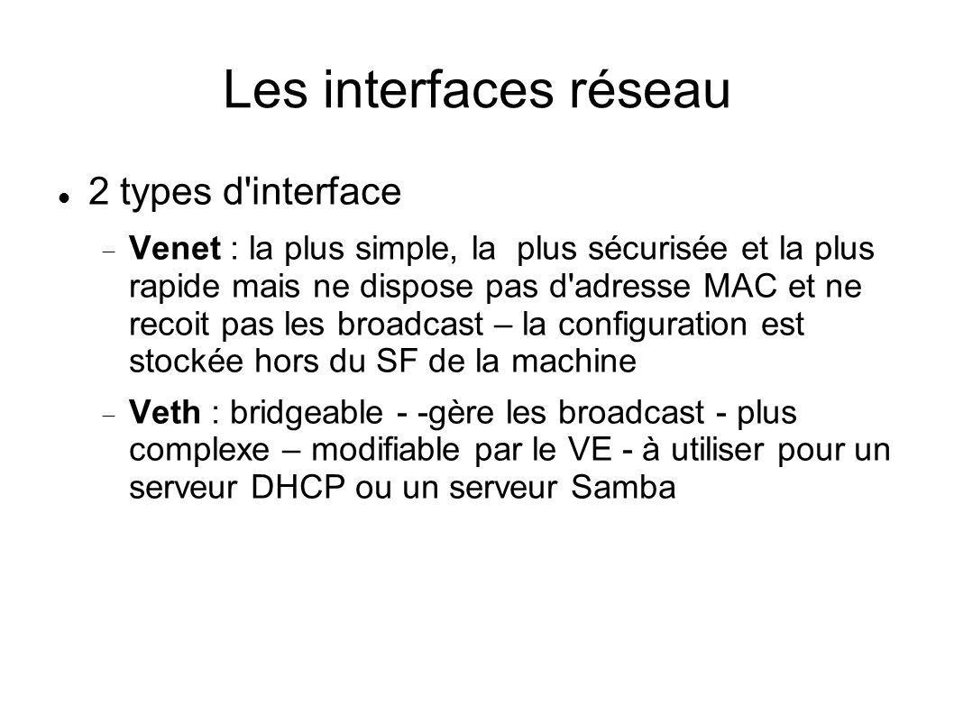 Les interfaces réseau 2 types d'interface Venet : la plus simple, la plus sécurisée et la plus rapide mais ne dispose pas d'adresse MAC et ne recoit p