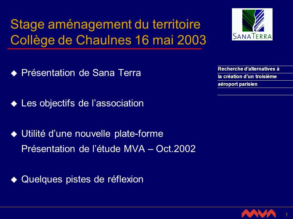12 Recherche dalternatives à la création dun troisième aéroport parisien Utilisation optimisée des aéroports parisiens (2/6) Constat Baisse de l emport (nb de passagers /mvt d avion)