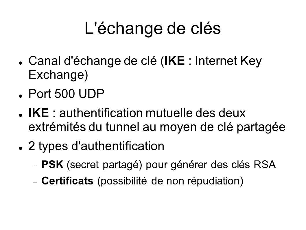 L'échange de clés Canal d'échange de clé (IKE : Internet Key Exchange) Port 500 UDP IKE : authentification mutuelle des deux extrémités du tunnel au m