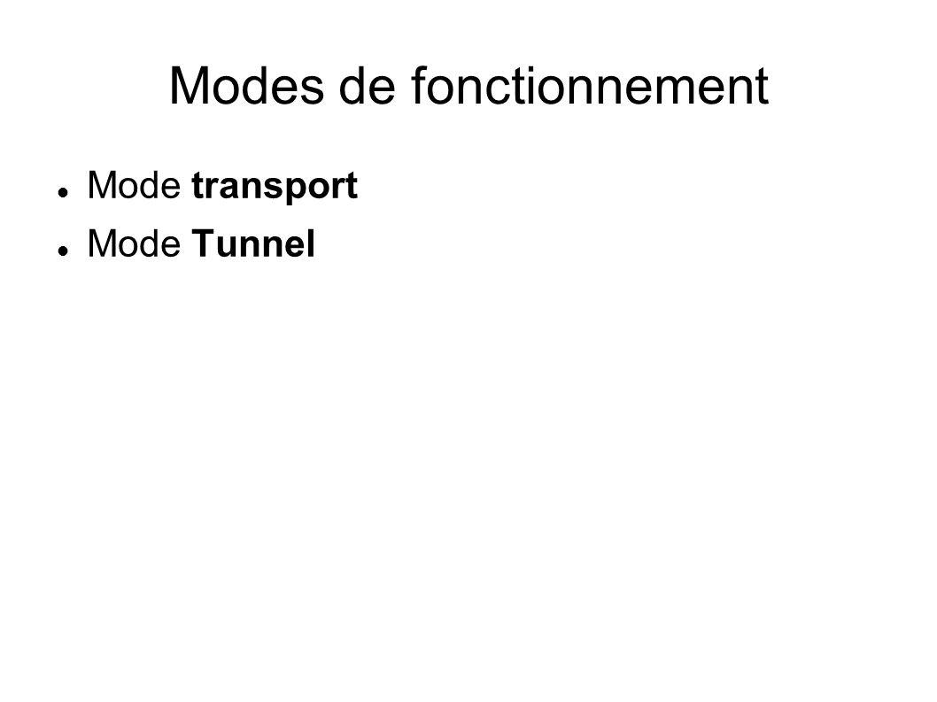 Mode transport les données seules (payload) sont chiffrées l en-tete est inchangé Pas de possibilité de changer les adresses (pb de Hash) => pas de NAT => NAT Traversal Utilisé pour les communication hôte à hôte