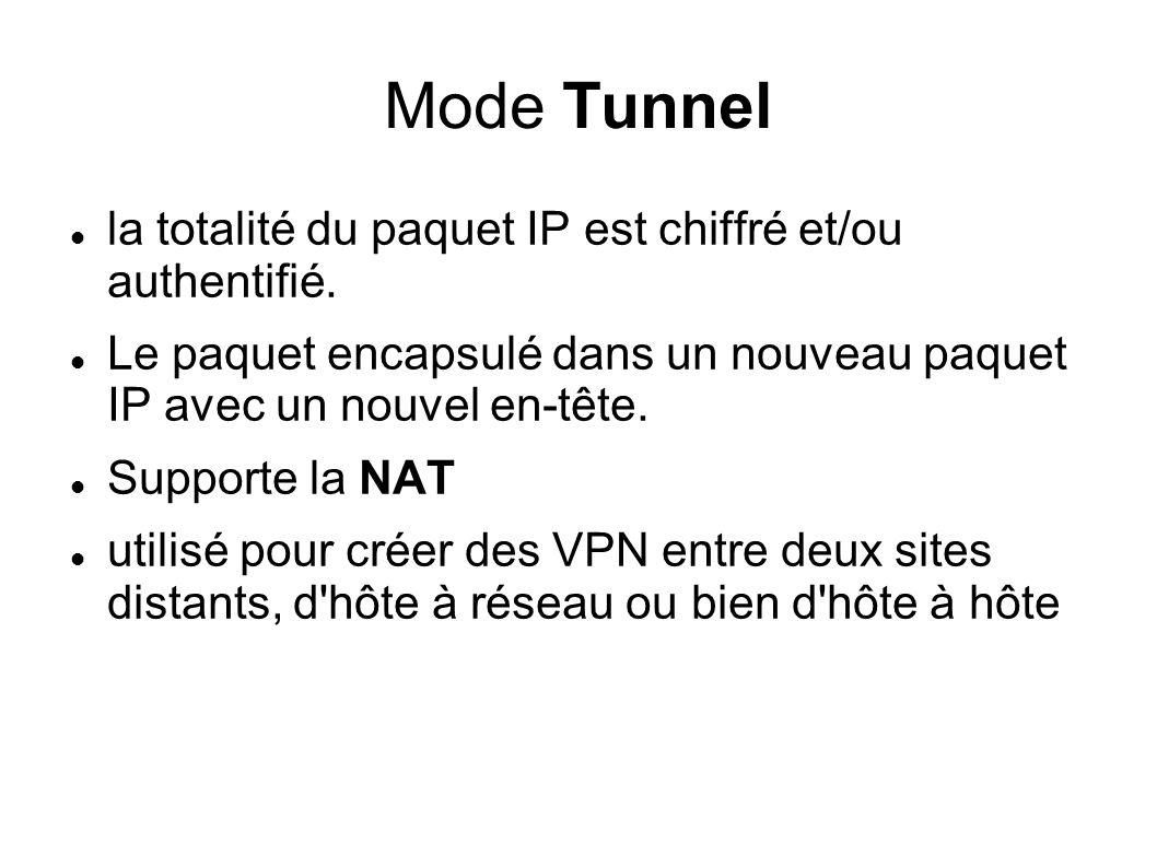 Mode Tunnel la totalité du paquet IP est chiffré et/ou authentifié. Le paquet encapsulé dans un nouveau paquet IP avec un nouvel en-tête. Supporte la
