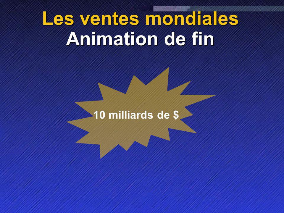 Name Event Date Name Event Date 3 Les ventes mondiales Animation de fin 10 milliards de $