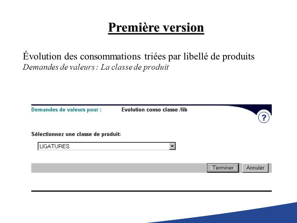 Évolution des consommations triées par libellé de produits Demandes de valeurs : La classe de produit Première version