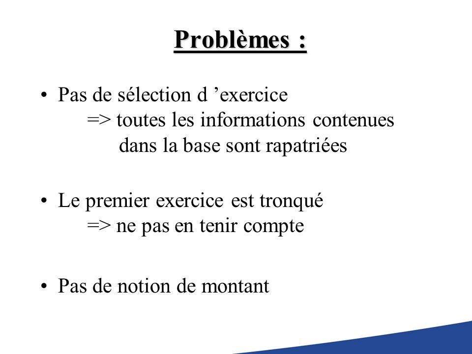 Problèmes : Pas de sélection d exercice => toutes les informations contenues dans la base sont rapatriées Le premier exercice est tronqué => ne pas en tenir compte Pas de notion de montant