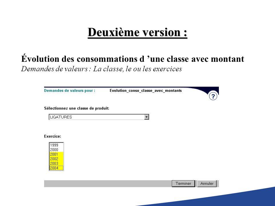 Évolution des consommations d une classe avec montant Demandes de valeurs : La classe, le ou les exercices Deuxième version :