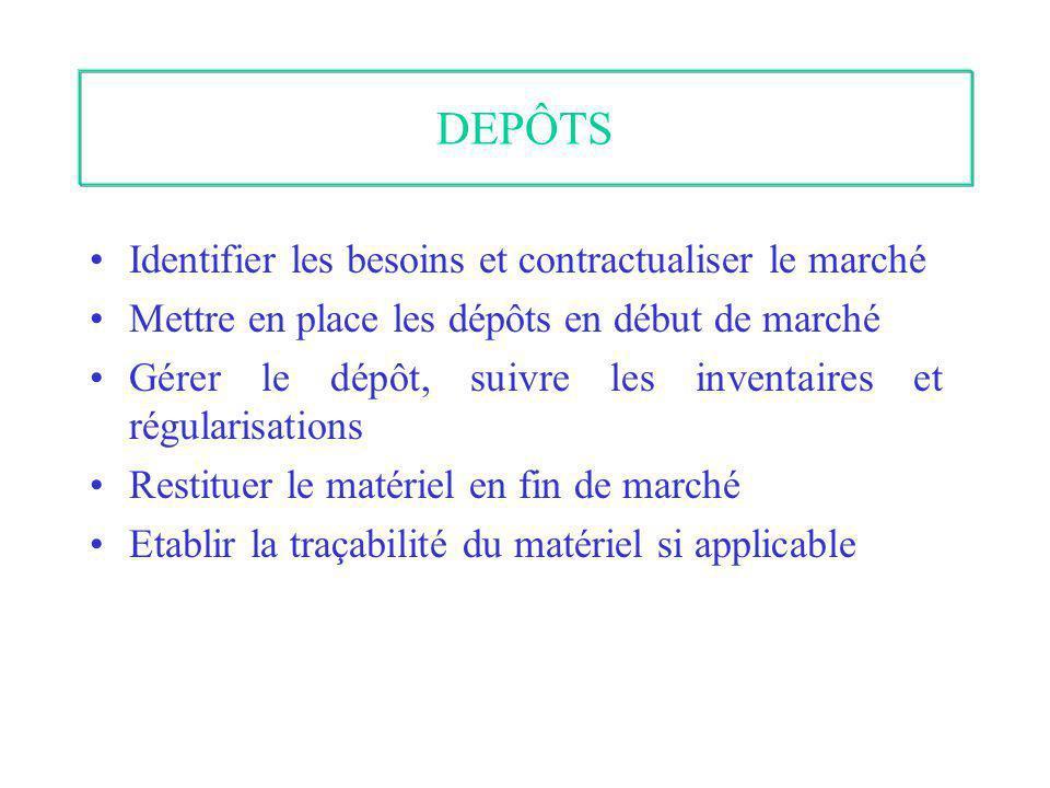 Identifier les besoins et contractualiser le marché Mettre en place les dépôts en début de marché Gérer le dépôt, suivre les inventaires et régularisations Restituer le matériel en fin de marché Etablir la traçabilité du matériel si applicable DEPÔTS
