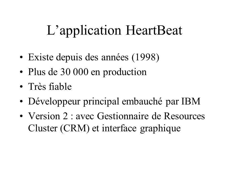 Lapplication HeartBeat Existe depuis des années (1998) Plus de 30 000 en production Très fiable Développeur principal embauché par IBM Version 2 : avec Gestionnaire de Resources Cluster (CRM) et interface graphique
