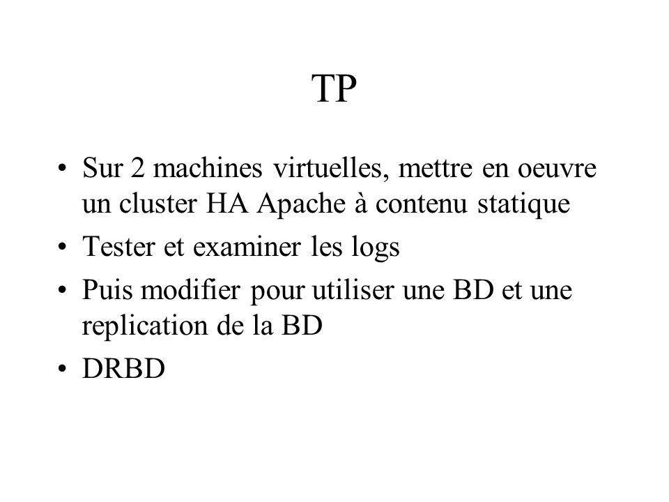 TP Sur 2 machines virtuelles, mettre en oeuvre un cluster HA Apache à contenu statique Tester et examiner les logs Puis modifier pour utiliser une BD et une replication de la BD DRBD