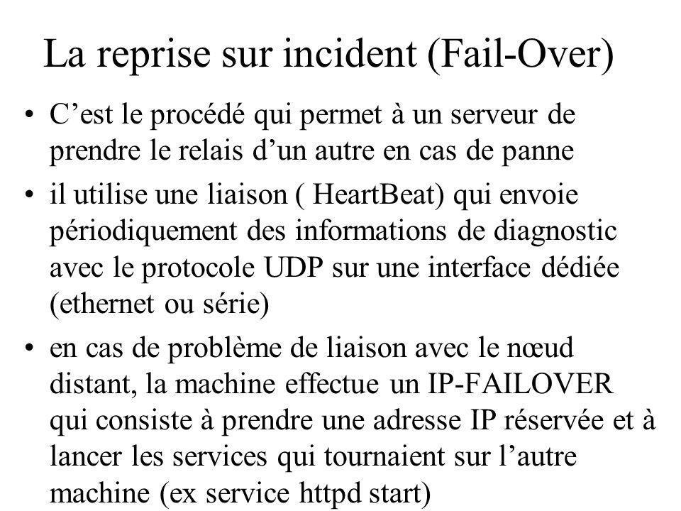 La reprise sur incident : Fail-Over permet de prendre le relais en 10 s maxi fonctionne sous Linux (package heartbeat)
