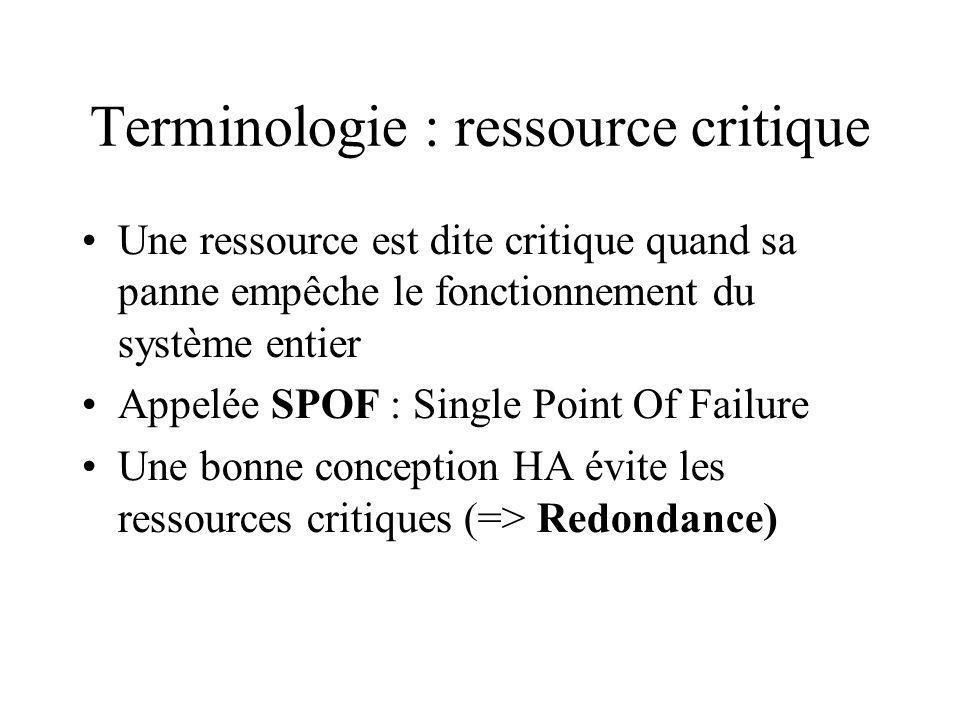 Terminologie : ressource critique Une ressource est dite critique quand sa panne empêche le fonctionnement du système entier Appelée SPOF : Single Point Of Failure Une bonne conception HA évite les ressources critiques (=> Redondance)