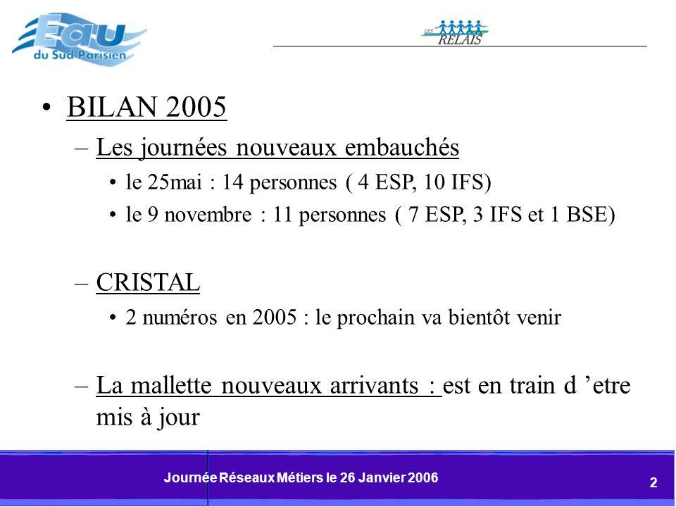 Journée Réseaux Métiers le 26 Janvier 2006 3 OBJECTIFS 2006 –Rôle de Relais »voir feuille –Devenir des Relais –les relais ont eu des doutes sur lexistence de lavenir des relais.