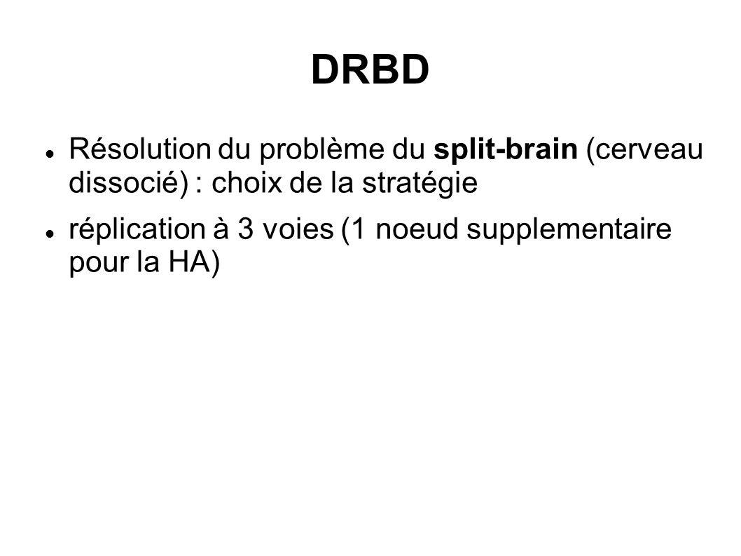 DRBD Résolution du problème du split-brain (cerveau dissocié) : choix de la stratégie réplication à 3 voies (1 noeud supplementaire pour la HA)