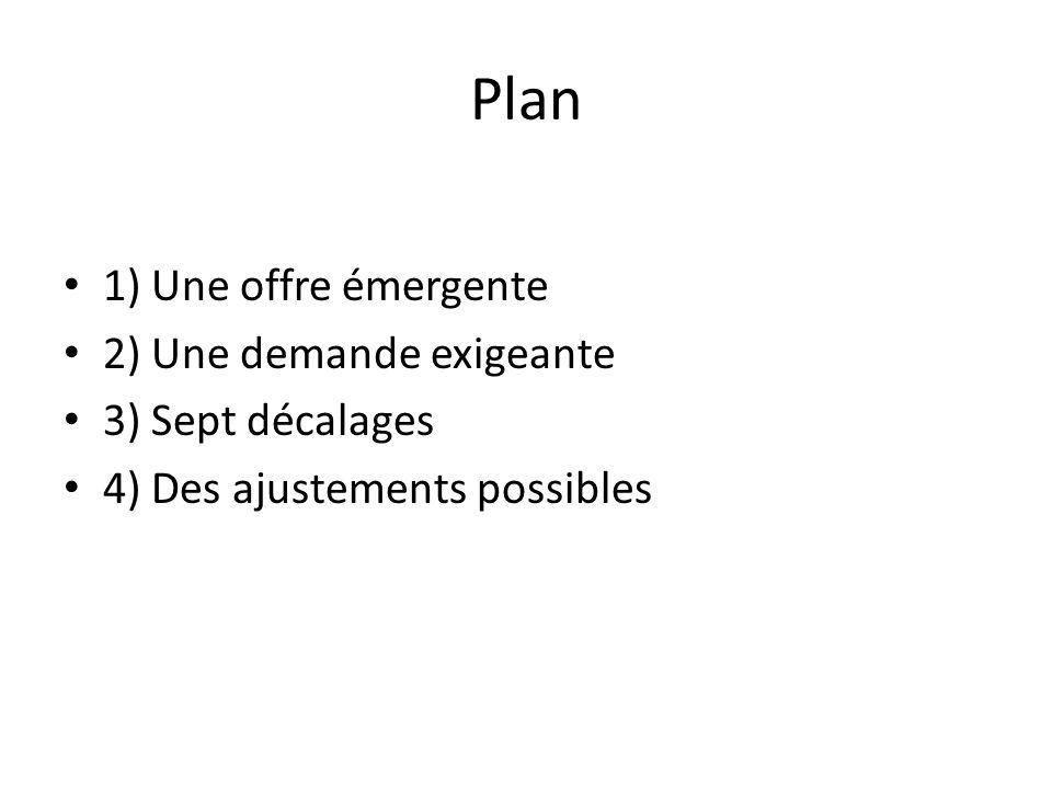 Plan 1) Une offre émergente 2) Une demande exigeante 3) Sept décalages 4) Des ajustements possibles