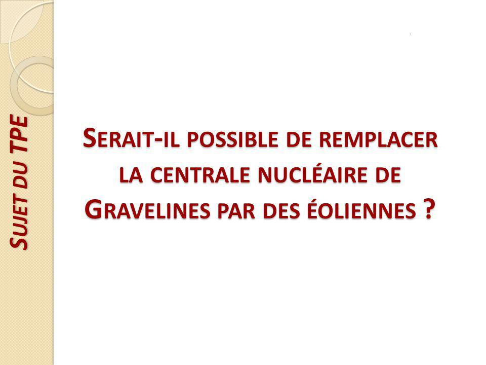 I - L A CENTRALE NUCLÉAIRE DE G RAVELINES A - H ISTORIQUE DE LA CENTRALE NUCLÉAIRE DE G RAVELINES Vue aérienne de la centrale de Gravelines A elle seule cette centrale produit 8.1% de lélectricité nucléaire française .