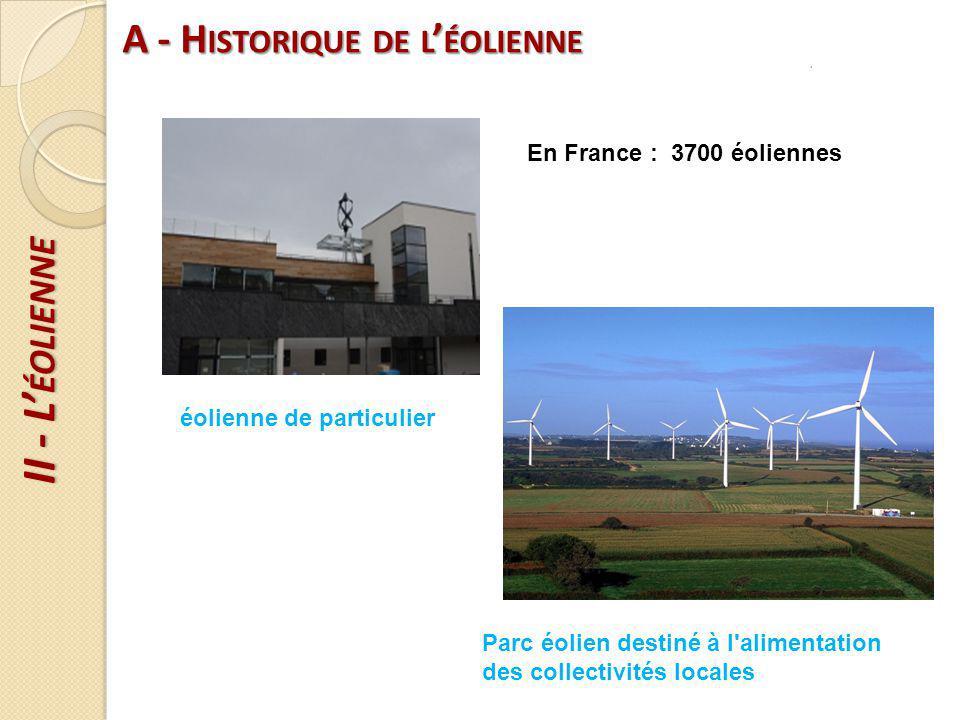 II - L ÉOLIENNE II - L ÉOLIENNE B - F ONCTIONNEMENT DE L ÉOLIENNE