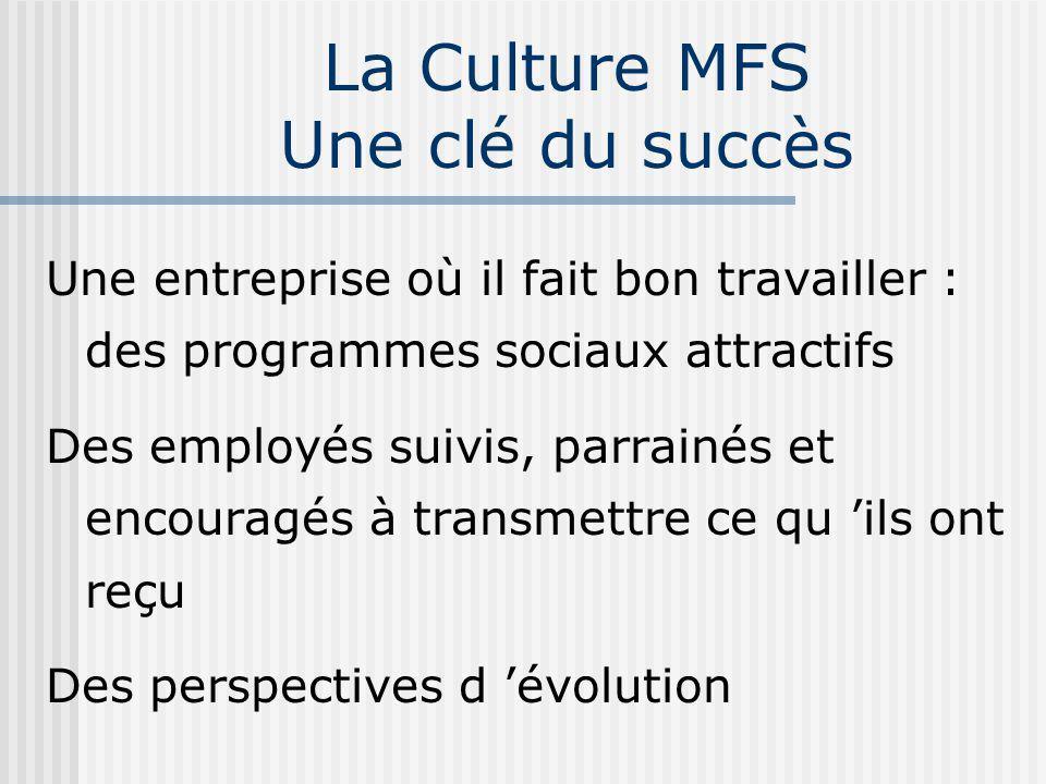 La Culture MFS Une clé du succès Une entreprise où il fait bon travailler : des programmes sociaux attractifs Des employés suivis, parrainés et encouragés à transmettre ce qu ils ont reçu Des perspectives d évolution