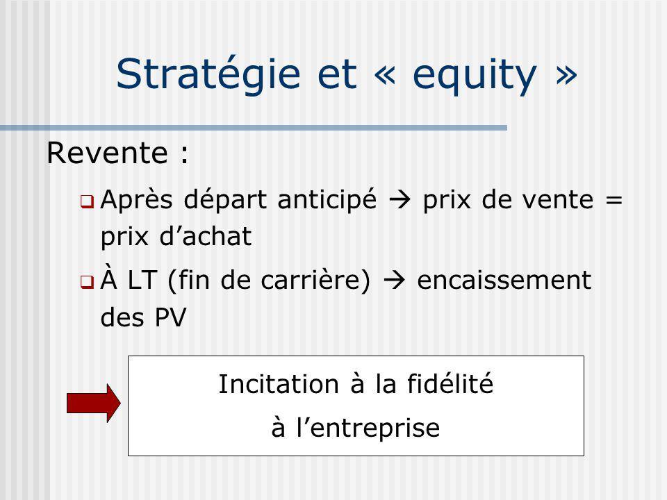 Revente : Après départ anticipé prix de vente = prix dachat À LT (fin de carrière) encaissement des PV Stratégie et « equity » Incitation à la fidélité à lentreprise