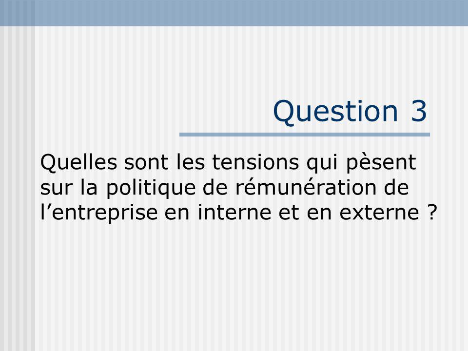 Question 3 Quelles sont les tensions qui pèsent sur la politique de rémunération de lentreprise en interne et en externe ?