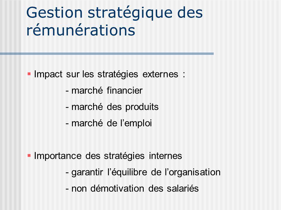Gestion stratégique des rémunérations Impact sur les stratégies externes : - marché financier - marché des produits - marché de lemploi Importance des stratégies internes - garantir léquilibre de lorganisation - non démotivation des salariés