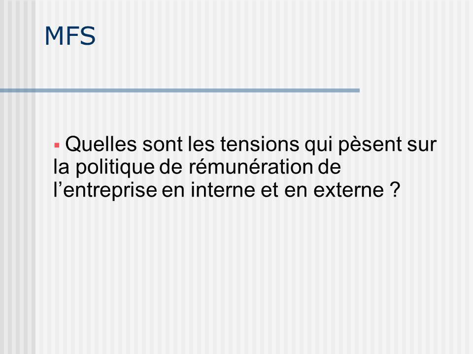 MFS Quelles sont les tensions qui pèsent sur la politique de rémunération de lentreprise en interne et en externe ?