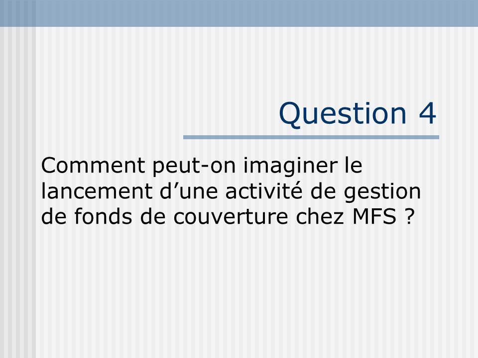 Question 4 Comment peut-on imaginer le lancement dune activité de gestion de fonds de couverture chez MFS ?