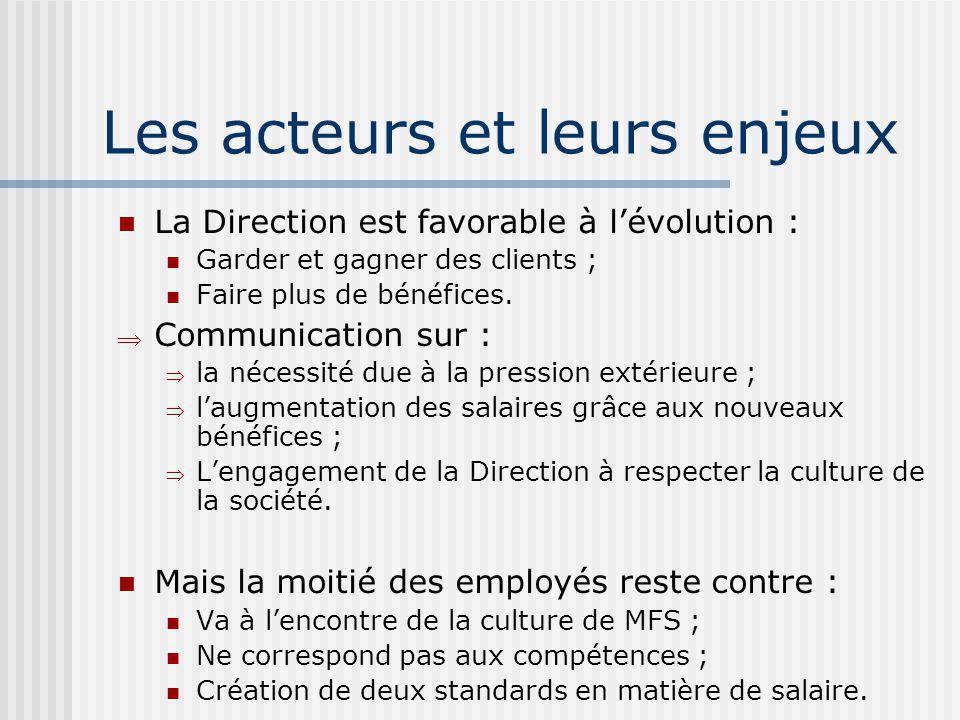 Les acteurs et leurs enjeux La Direction est favorable à lévolution : Garder et gagner des clients ; Faire plus de bénéfices.