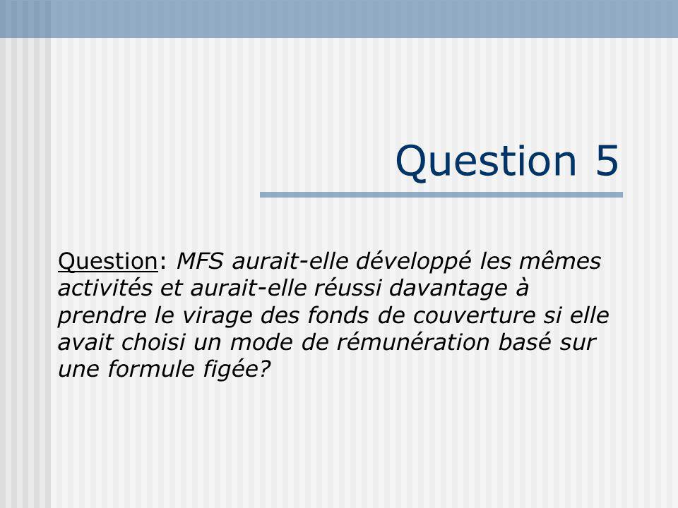 Question 5 Question: MFS aurait-elle développé les mêmes activités et aurait-elle réussi davantage à prendre le virage des fonds de couverture si elle avait choisi un mode de rémunération basé sur une formule figée?