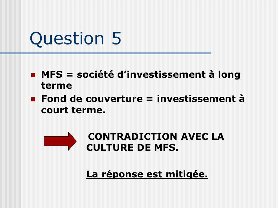 Question 5 MFS = société dinvestissement à long terme Fond de couverture = investissement à court terme. CONTRADICTION AVEC LA CULTURE DE MFS. La répo
