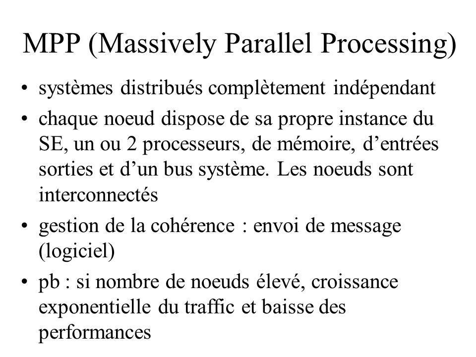 MPP (Massively Parallel Processing) systèmes distribués complètement indépendant chaque noeud dispose de sa propre instance du SE, un ou 2 processeurs, de mémoire, dentrées sorties et dun bus système.