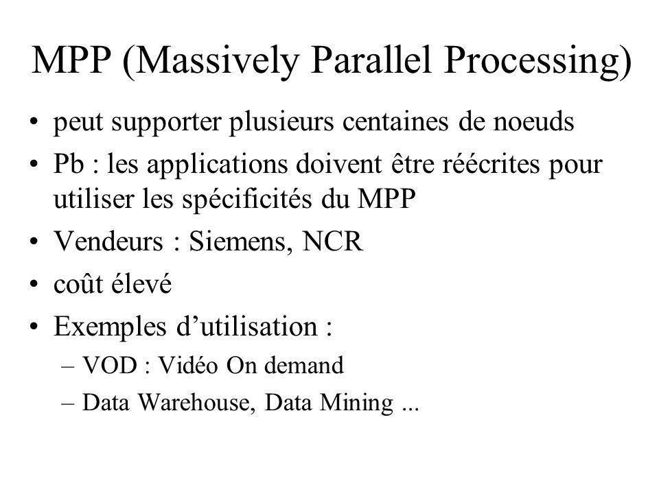 MPP (Massively Parallel Processing) peut supporter plusieurs centaines de noeuds Pb : les applications doivent être réécrites pour utiliser les spécif