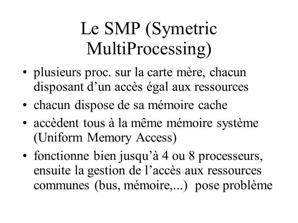 Le SMP (Symetric MultiProcessing) plusieurs proc. sur la carte mère, chacun disposant dun accès égal aux ressources chacun dispose de sa mémoire cache